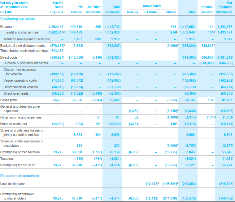 the income sheet standalone accounting clients download