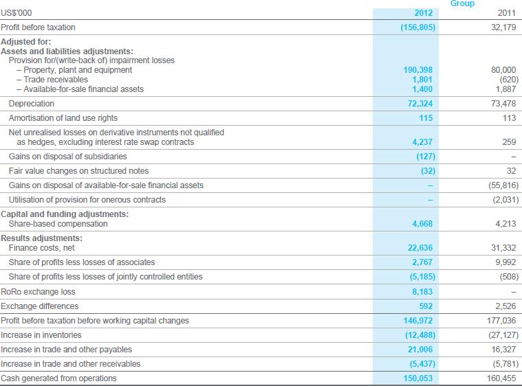 cash flow statement in excel format